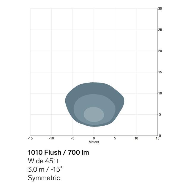 1010-Flush-700lm-wide-sym-light-pattern.