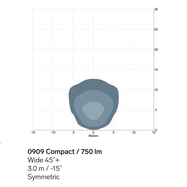 0909C-750lm-wide-sym-light-pattern.jpg