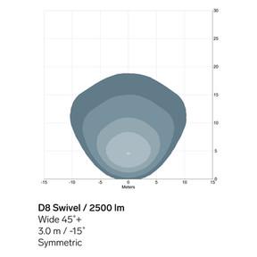 D8-Swivel-2500lm-Wide-sym-light-pattern.