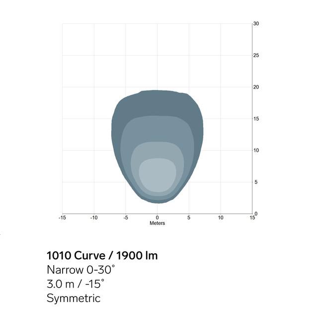 1010C-1900lm-narrow-sym-light-pattern.jp
