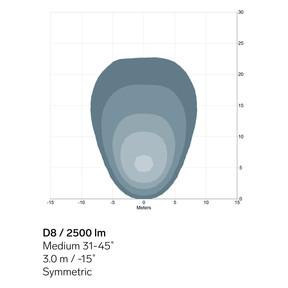 D8-2500lm-Medium-sym-light-pattern.jpg