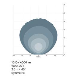 1010-4000lm-Wide-sym-light-pattern.jpg