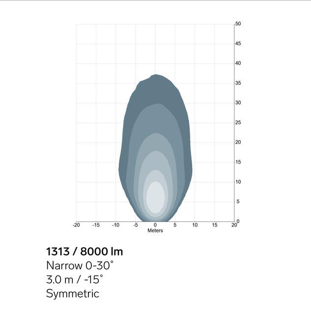 1313-8000lm-narrow-sym-light-pattern.jpg