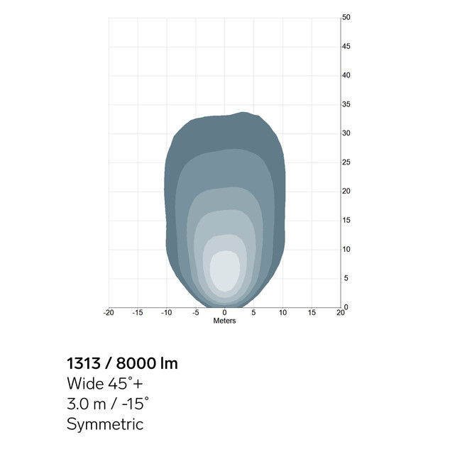 1313-8000lm-wide-sym-light-pattern.jpg