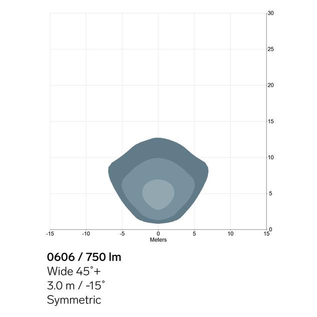 0606-750lm-sym-light-pattern.jpg