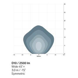 D10-2500lm-Wide-sym-light-pattern.jpg