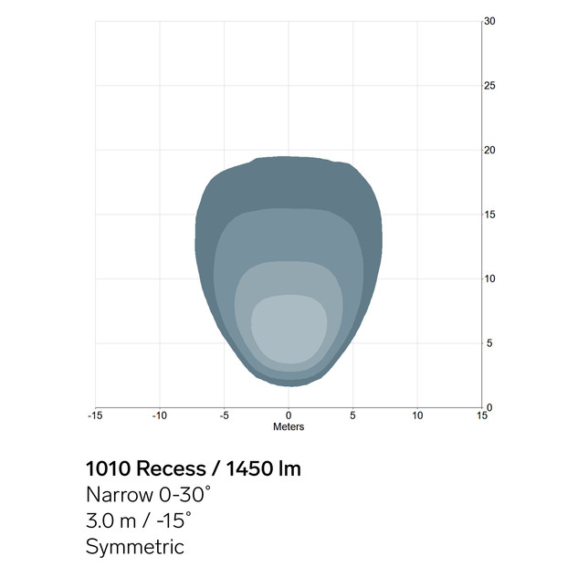 1010-Recess-1450lm-narow-sym-light-patte