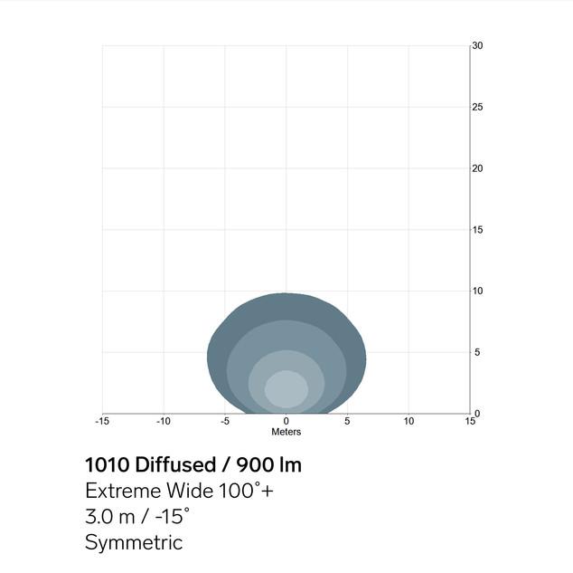 1010Diff-900lm-ew-sym-light-pattern.jpg