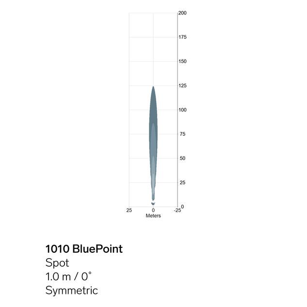 1010BP-spot-sym-light-pattern.jpg