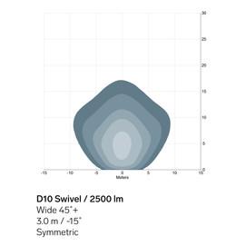 D10-Swivel-2500lm-Wide-sym-light-pattern