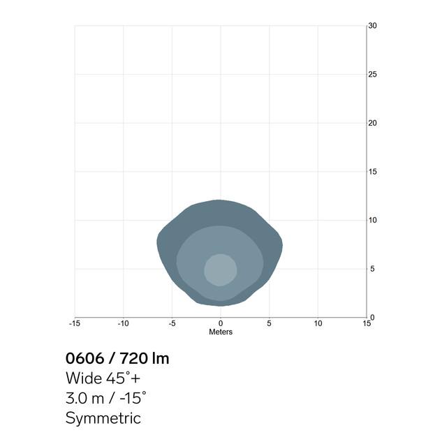 0606-720lm-sym-light-pattern.jpg