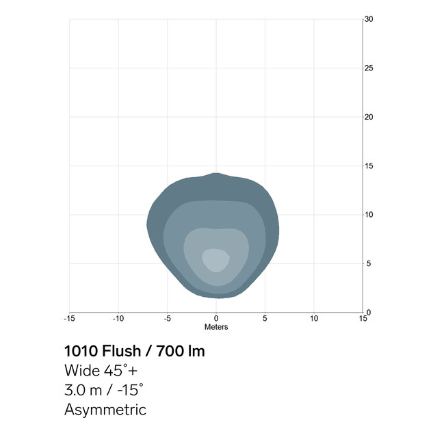 1010-Flush-700lm-wide-asym-light-pattern