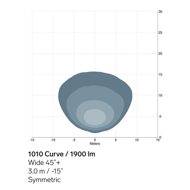 1010C-1900lm-wide-sym-light-pattern.jpg