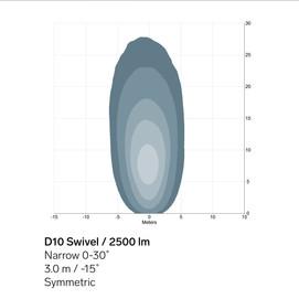 D10-Swivel-2500lm-Narrow-sym-light-patte