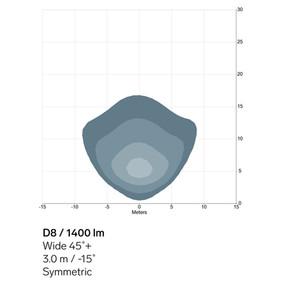 D8-1400lm-Wide-sym-light-pattern.jpg