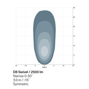 D8-Swivel-2500lm-Narrow-sym-light-patter