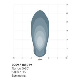 0909-1850lm-narrow-sym-light-pattern.jpg