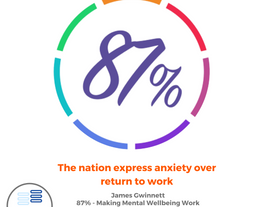 The nation express anxiety over return to work