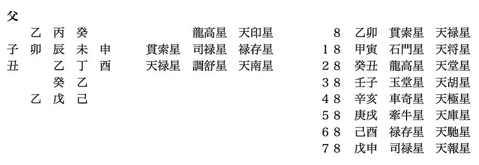 お家騒動_父.png