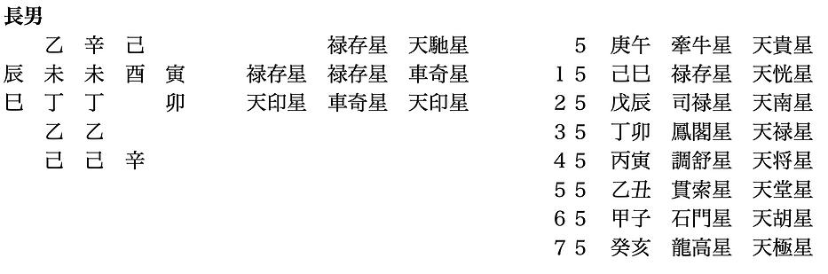 お家騒動_長男.png