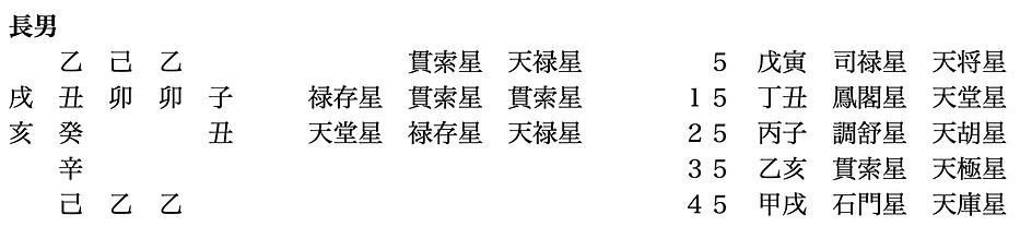 元農水事務次官長男殺害事件_長男.png