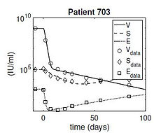 Understanding the antiviral effects of RNAi-based therapy on chronic hepatitis B infection