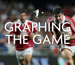 Graphing the Game