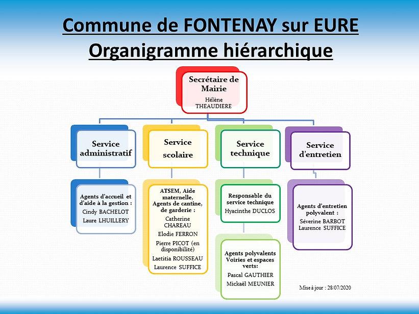 Organigramme_hierarchique_FSE_2020_modif