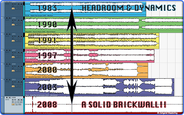 The_Loudness_Wars_Audio_Examples_696x436