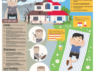 Is DIY Property Management a Smart Decision?