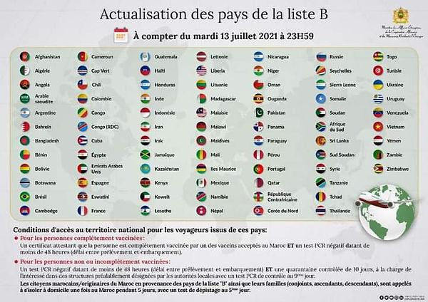 affiche MAROC liste pays B au 13 juillet 2021.jpg