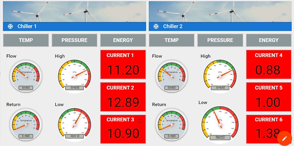 IOT Refrigerant Pressure Monitoring Dashboard