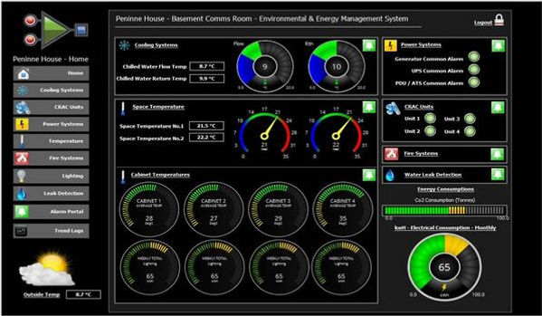 IOT HVAC Dashboard.jpg