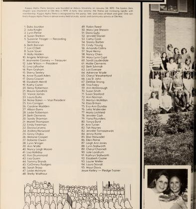 Ole Miss Yearbook 1984
