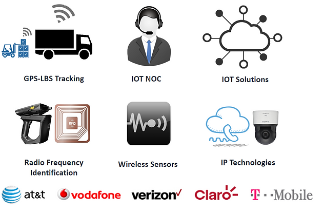 Fleet Tracking with BLE multi-sensor for Cold Chain Temperature