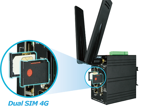 LTE Industrial 4G LTE Cellular Gateway