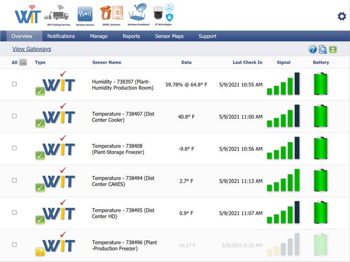 Witzense IoT Sensors web portal with real time data and alerts