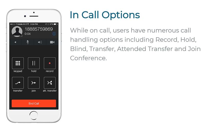 VoIP Mobility www.witpbx.com