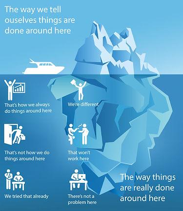 Iceberg graphic 3.jpg