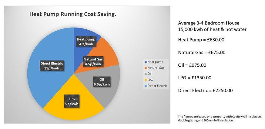 Heat pump running cost.jpg