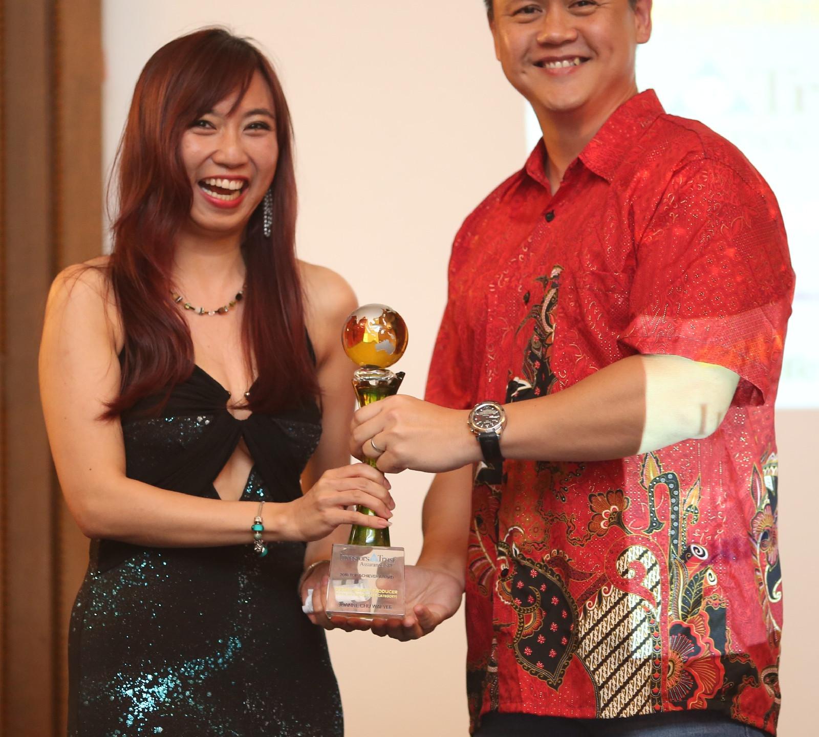 ASEAN HIGHEST PRODUCER (TOTAL APE)