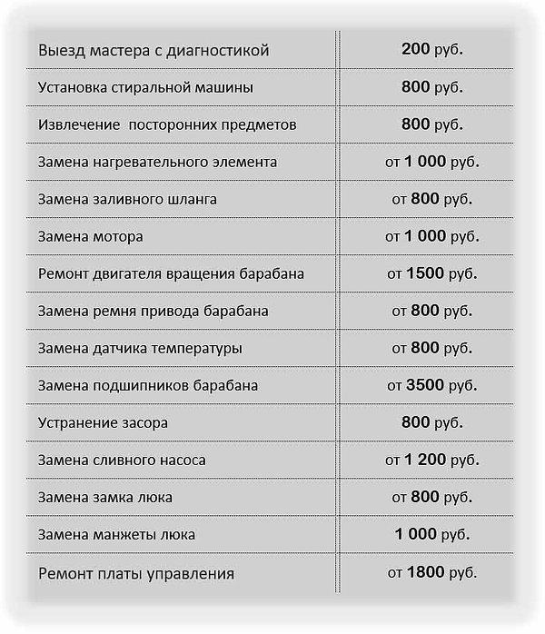 Прайс цен на ремонт express-servis-amur г. Благовещенск