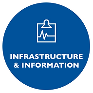 Infrastructure&Information_Text.png