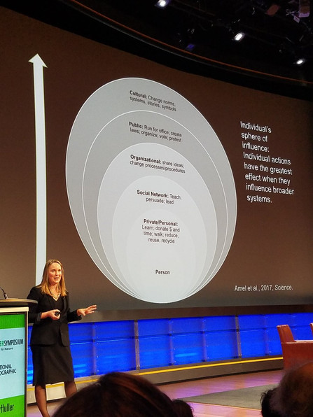 The Nature of Change-WWF Fuller Symposium