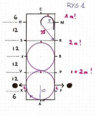Matematyka w szrankach czyli diabeł tkwi w szcegółach