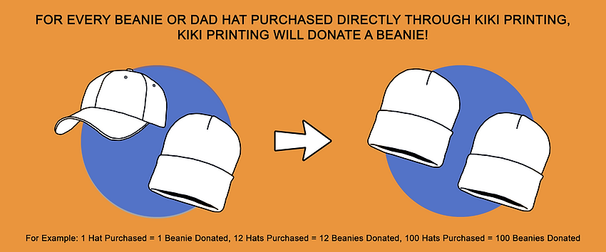 Hat for Beanie Box.png