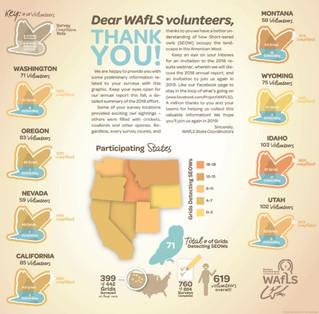 Project WAfLS Update - Short-eared Owl surveys