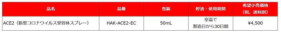ACE2スプレー価格表.jpg