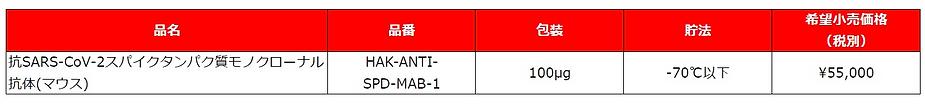 中和抗体価格.png