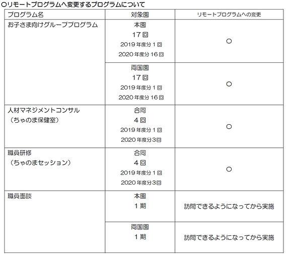 リモート変更について.jpg